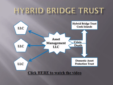 Hybrid_Bridge_Trust_Video