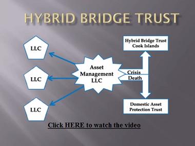 Hybrid_Bridge_Trust_Video
